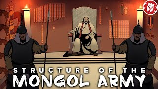 Structure of the Mongol Army DOCUMENTARY