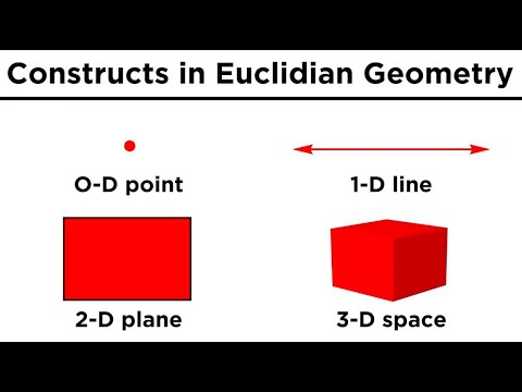 Basic Euclidian Geometry: Points, Lines, and Planes