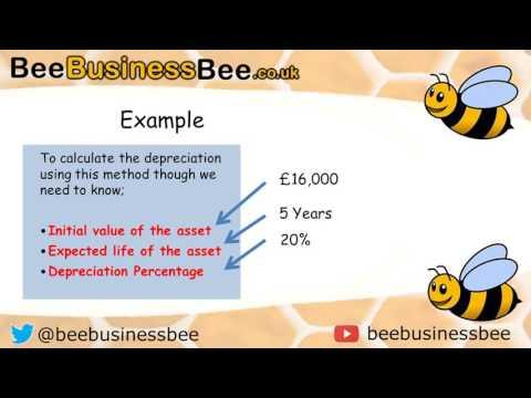 Calculating Depreciation Reducing Balance Method