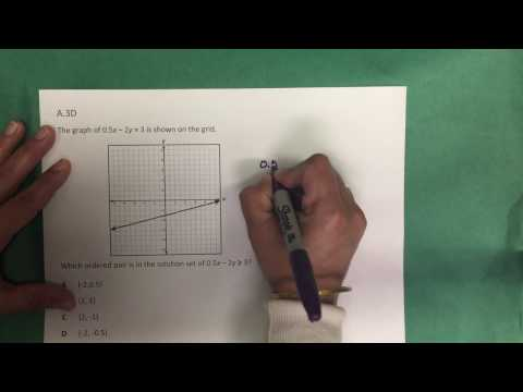 A.3D Graphing Linear Inequalities on the Coordinate Plane