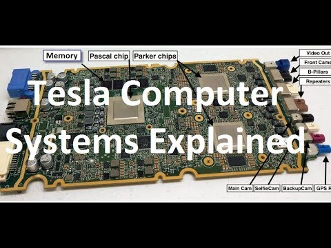 Tesla's Computer Systems Explained - Day 76