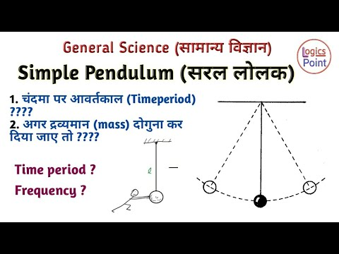 Simple Pendulum ( सरल लोलक ) , Time period : General Science || For SSC RAILWAYS BANK , PCS , IAS