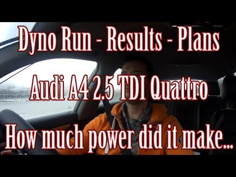 Dyno Results Audi A4 2.5 V6 TDI Quattro Power and Future Plans
