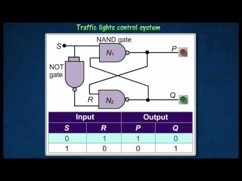 [4.4] Applications of logic gates in control systems