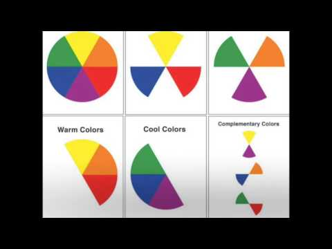 The 12 Step Color Wheel ith Frosting small version