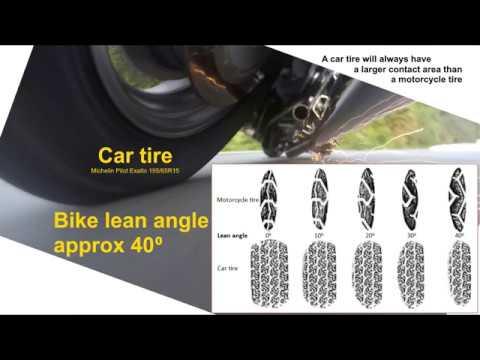Motorcycle tire versus car tire. What is Darkside? Car tire on motor bike