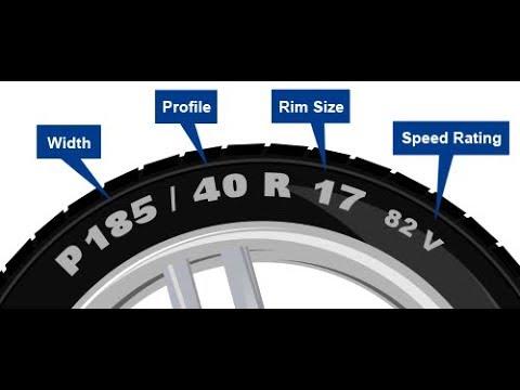 Tyre Guide: Gaari kay tyron ki malumaat - Car tyre info - tyre code meaning