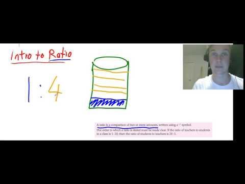 Intro to Ratio