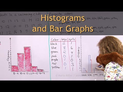 Drawing a histogram and a double bar graph (5th grade math)