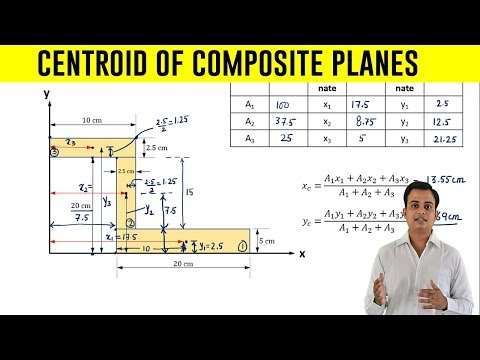 How to find Centroid of an Z - Section | Problem 2 |