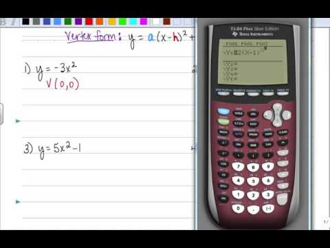 Finding vertex from vertex form of an equation