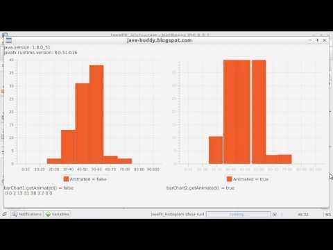 Animating JavaFX BarChart, setAnimated false vs true