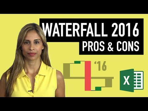 Excel 2016 Waterfall Chart - Advantages and Limitations - Ultimate guide to Excel's Waterfall Graph