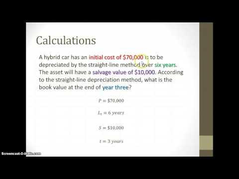 Book Value Depreciation (Straight Line Method)