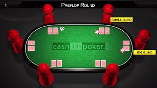 How To Play Poker Learn Poker Rules Texas Hold Em Rules By Cashinpoke
