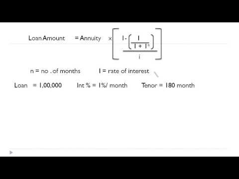 How to Calculate EMI?