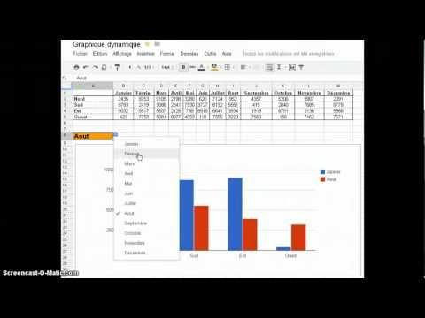 Graphique dynamique dans Google Spreadsheet sans script