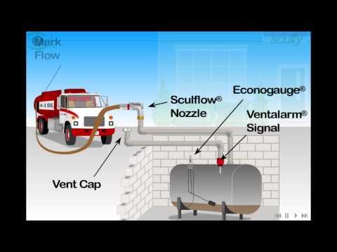 Scully Ventalarm- Overfill Prevention Demo