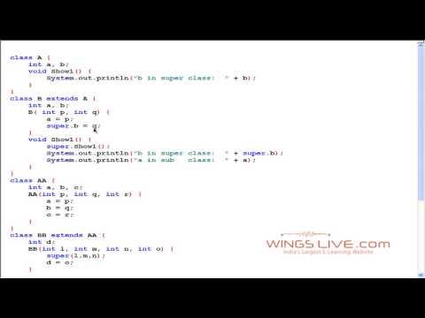 Using the Keyword super in JAVA - Wingslive