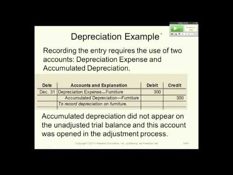 Intro to Financial Accounting: Adjusting entries, unearned/accrued, revenue/expense