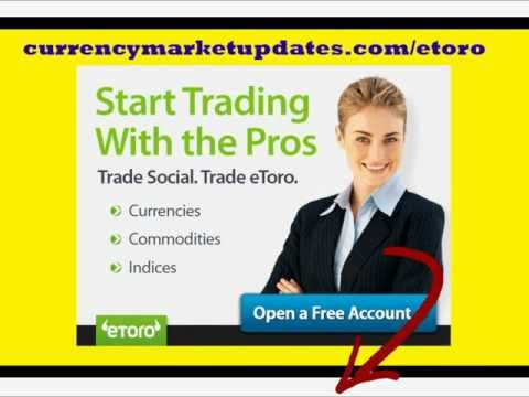 Learn Forex Trading In India