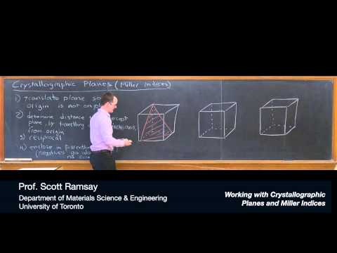 Working with Crystallographic Planes and Miller Indices
