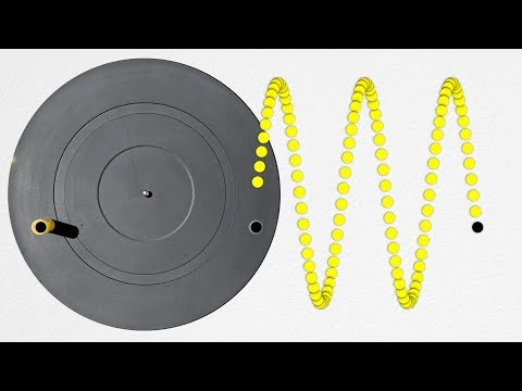 Comparing Simple Harmonic Motion to Circular Motion - Demonstration