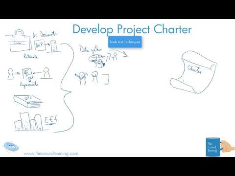 Develop Project Charter Process Review Whiteboard