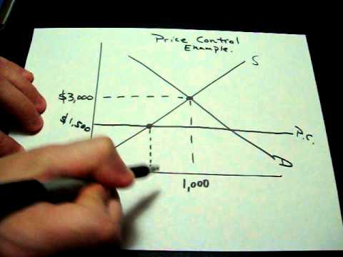 Supply and Demand with a Price Ceiling; Price Control, AP Economics, Shortage; Microeconomics