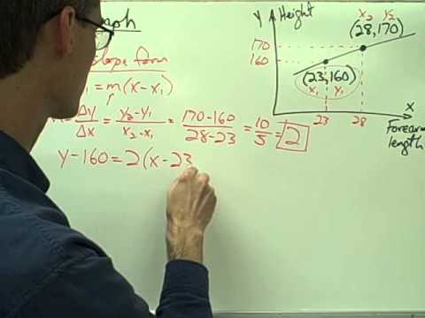 Finding Formulas for Linear Functions