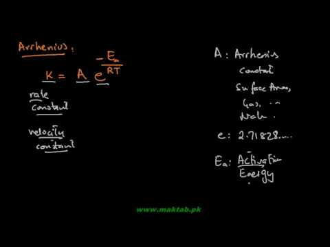 FSc Chemistry Book1, CH 11, LEC 16: Effect of Temperature and Arrhenius Equation
