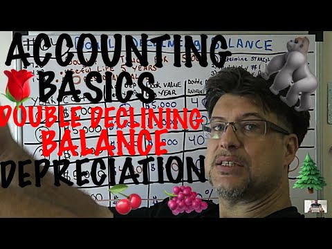 Accounting for Beginners #64 / Double Declining Balance Depreciation / Without Residual Value