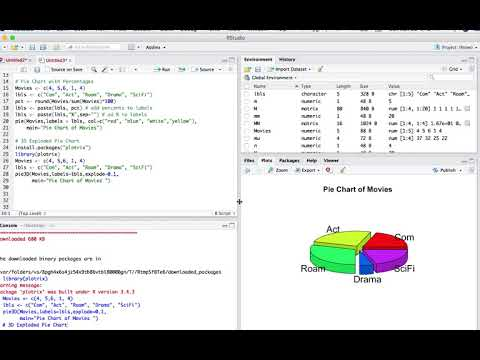 R Programming - Create Pie Charts and Bar Plots (Part 1)