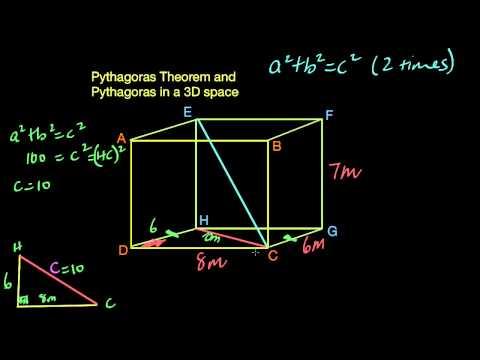 Pythagoras in a 3d space