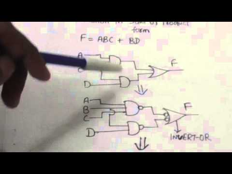 IMPLEMENTATION OF BOOLEAN FUNCTIONS IN SUM OF PRODUCT FORM BY NAND GATES(DIGITAL SYSTEM-48)