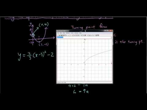 Quadratic Equation - finding the equation of a parabola using its turning point