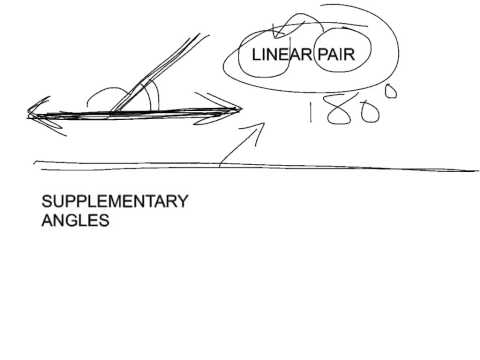 Supplementary Angles and Linear Pairs