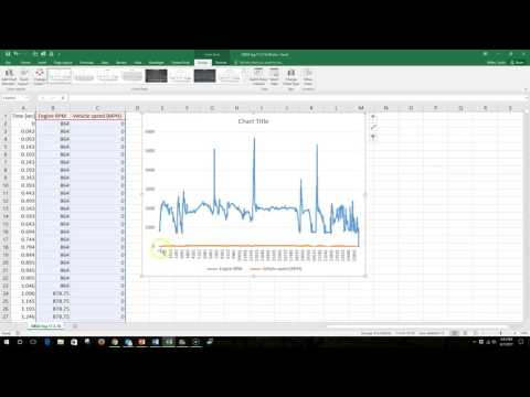 Creating an Excel chart with a secondary Y-axis
