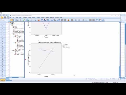 Detecting Interaction Effects in ANOVA using SPSS Profile Plots