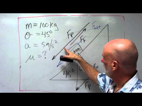 Determine the Coefficient of Kinetic Friction in Two Dimensions