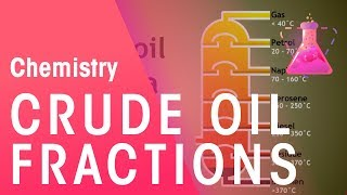 Crude Oil Fractions And Their Uses The Chemistry Journey The Fuse Sch