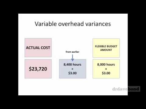 Flexible Budget Variances - Variable Manufacturing Costs