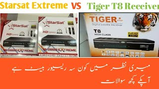 How to Update Starsat Extreme 2000 HD Software /Urdu/Hindi