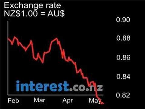 Exchange rate NZ$1.00=AU$