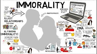 TRAPS OF SATAN: IMMORALITY - Tim Humble Animated