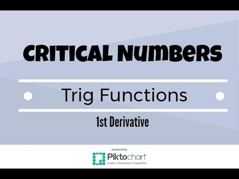 Find any critical numbers of the function by taking the 1st Derivative.  Trigonometric Functions