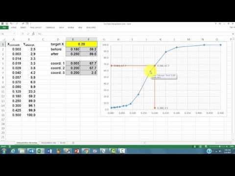 Interpolation with Formulas and VBA