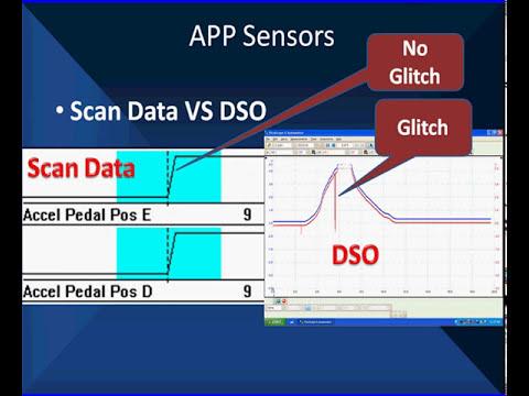 001 Accelerator Pedal Position Sensor Testing