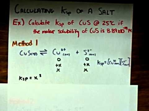 Calculating Ksp Value of a Salt Example 1