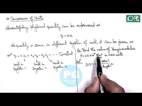 10. Physics | Units and Dimension | Conversion of Units | by Ashish Arora